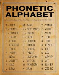 You can edit your text in the otherwise, phonetic symbols may not display correctly. Printable Phonetic Alphabet Etsy