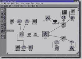 Реферат Имитационное моделирование компьютерных сетей Рефераты  Моделирование сети с помощью системы comnetiii