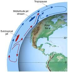 where do jet streams form atmospheric circulation
