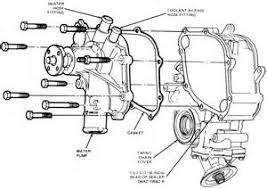 similiar ford 460 engine diagram keywords pics photos smog vacuum hose diagram 1987 ford e350 engine 460