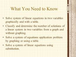 what you need to know solve system of linear equations in two variables graphically and with