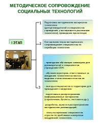 Общий алгоритм внедрения социальных технологий Лекция На этапе внедрения технологии специалистами осуществляются следующие мероприятия