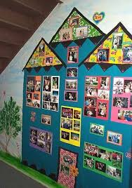 Image Pre This Would Be So Great To Create For Creating The School Family Board Love This Extra Large House That Contains Photou2026 Conscious Discipline Classu2026 Pinterest Wow This Would Be So Great To Create For Creating The School