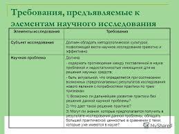 Презентация на тему Подготовка и составление научного аппарата  3 Требования