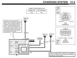 96 ford 4 6 altinator wiring wiring diagrams long