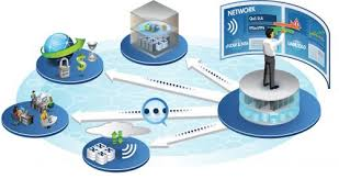 What Is Snmp All You Need To Know About The Snmp Protocol Snmpcenter