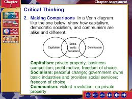 Socialism And Communism Venn Diagram Splash Screen Ppt Video Online Download