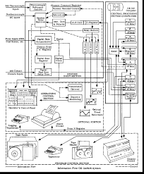 brl report  diagram by general electric company applications a fully transistorized data processing system which monitors plant equipment such as