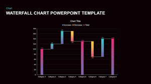 Waterfall Chart Template Powerpoint Set Of Chart Powerpoint Template And Keynote Diagram