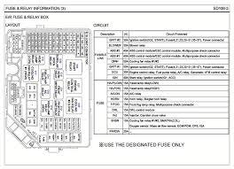 wiring diagram 2006 hyundai tucson not lossing wiring diagram • 2007 hyundai tucson fuse diagram wiring diagram third level rh 15 14 jacobwinterstein com wiring diagrams 2004 hyundai santa fe 2006 hyundai tucson ac