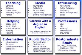 careers an english degree careers a degree in english