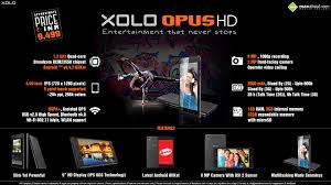 Quick Facts about XOLO Opus HD