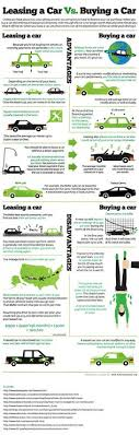 Leasing Vs Buying Cars 12 Best Car Leasing Images On Pinterest Car Leasing 2nd Hand Cars