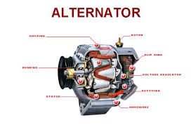 wiring diagram automotive alternator on wiring images free Gm Internally Regulated Alternator Wiring Diagram wiring diagram automotive alternator on wiring diagram automotive alternator 1 old cars alternator wiring wiring diagram automotive alternator 2Wire GM Alternator Wiring Diagram