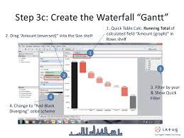 Tableau Gantt Waterfall Charts Bridge Charts Stack Overflow