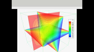 3d solution for the heat equation on a square block