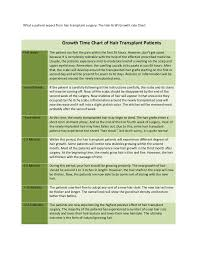 Hair Growth Length Chart The Hair Graft Growth Rate Chart