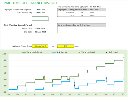 Pto Chart Small Business Paid Time Off Pto Manager Excel Template