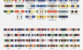 Us Air Force Medals Order Of Precedence Chart Military Ribbon Order Chart Air Force Ribbon Rack Order