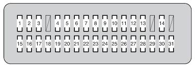 toyota land cruiser (2008 2009) fuse box diagram auto genius prado 120 fuse box at Prado Fuse Box Diagram