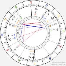 Natalie Portman Birth Chart Horoscope Date Of Birth Astro