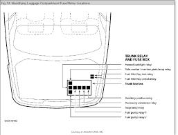 2001 Nissan Pathfinder Fuse Diagram 2001 Nissan Pathfinder Wire Diagram