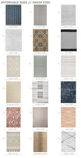 affordable area rugs. Brilliant Affordable Area Rugs At 60 Roundup How To Find The Right Rug For Your Room I