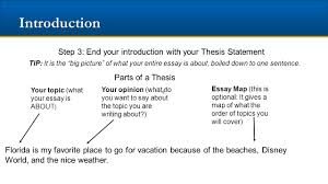 essay structure module reviewing what you know ppt 5 introduction