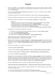 contract law problem essay videos