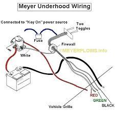 northman snow plow wiring diagram wiring diagram northman snow plow wiring diagram data wiring diagrammyers plow wiring diagram database wiring diagram northman snow