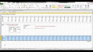 Creating An X Bar Chart Using Excel