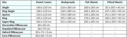 duvet cover sizes – clickgorge.info & duvet cover sizes duvet cover size chart duvet cover king size cm Adamdwight.com