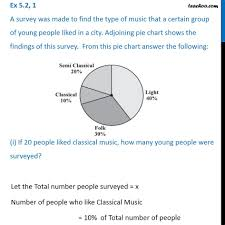 20 Chart Music Ex 5 2 1 A Survey Was Made To Find The Type Of Music That