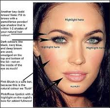 the look megan fox on picture there is a really good article about her makeup