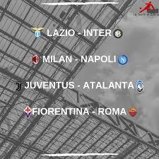 Il Quadro Completo dei Quarti di Finale della Coppa Italia 2018/2019