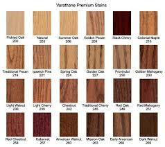Gel Stain Color Chart Minwax Gel Stain In 2019 Wood Stain Colors Minwax Gel