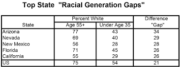 diversity defines the millennial generation   brookings institutionthe emerging political division associated   the racial generation gap represents just one area where members of the diverse millennial generation are on