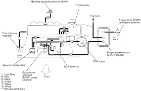 2001 daewoo leganza engine diagram just another wiring diagram blog • 2001 daewoo leganza engine diagram unique 2001 daewoo leganza engine rh ikonosheritage org 2002 daewoo leganza
