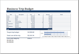 vacation budget template ms excel printable business trip budget template excel templates