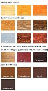 Wood Stain Colors Minwax Color Chart Minwax Water Based Wood Stains 40willowbendplace Info