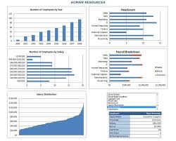 hr dashboard in excel by downloading the human resources metrics dashboard template you