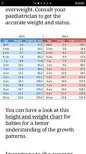 Just Born Baby Weight Chart 48 Up To Date Average Girl Weight Chart