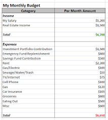 27 Images Of Simple Monthly Budget Template Leseriail Com