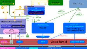 Radeon Wikipedia
