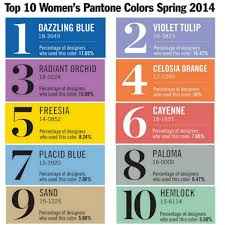 Pantone Top Color Trends, Spring 2014 | Colors