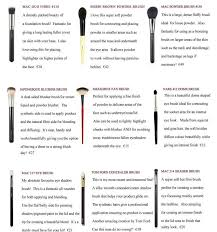 bobbi brown brushes uses. list of makeup brushes and their uses bobbi brown a