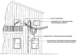 part viii electrical 2012 virginia residential code icc e3604 1clearances on buildings