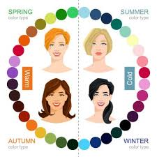 Skin Tone Clothing Chart The Ultimate Guide On How To Identify Skin Undertone For