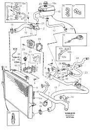 volvo c fuse box wiring diagrams