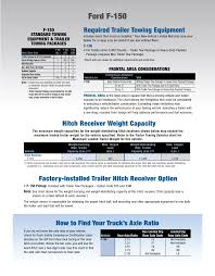 F150 Load Capacity Chart 2010 Ford F150 Towing Guide Specifications Capabilities